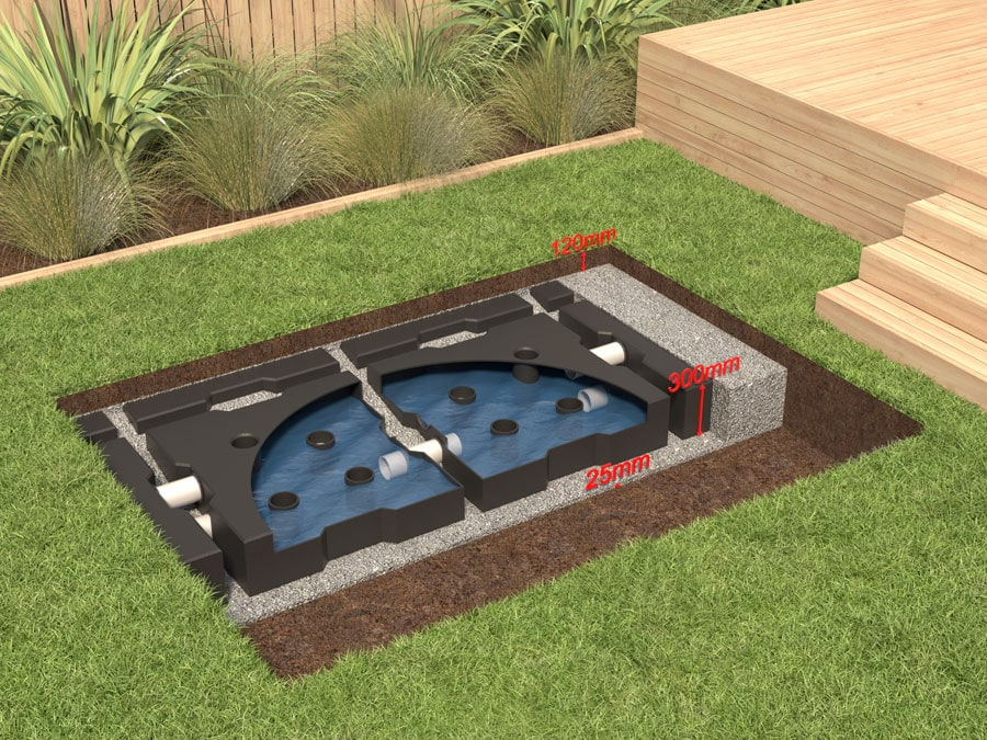 3D image showing Stormwater Management Systems installed under ground